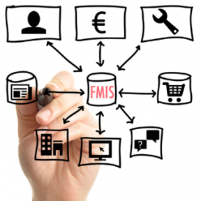 Beeld Een FMIS slim inzetten met just-in-time facilitaire informatie
